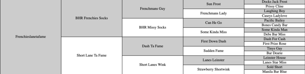 Frenchieslanetafame, by: BHR Frenchies Socks, out: Short Lane Ta Fame